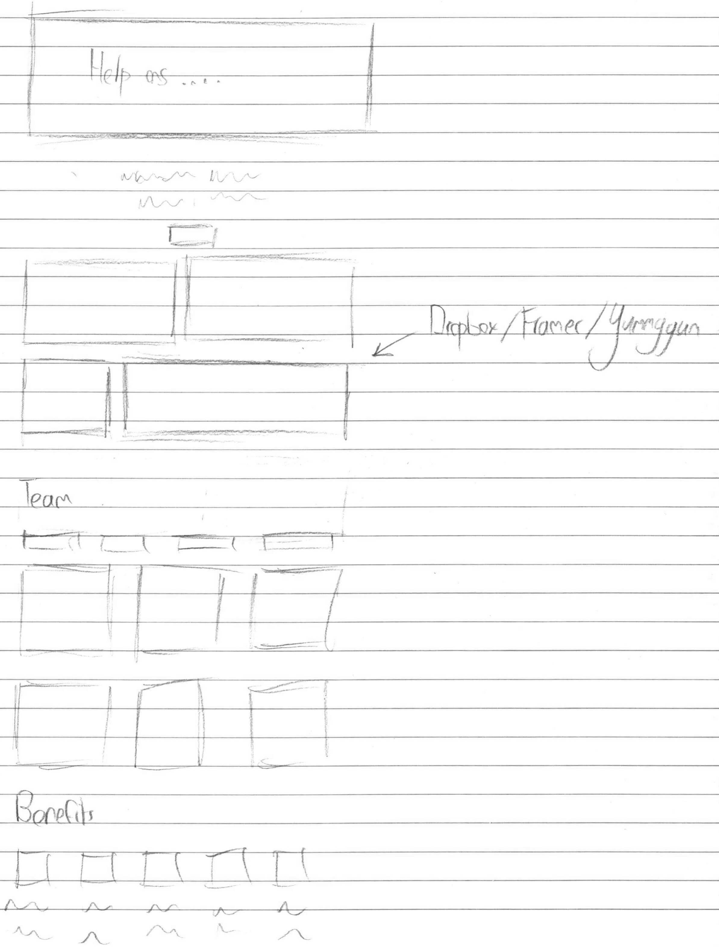 A sketch outlining the possible information architecture and layout of the Careers page